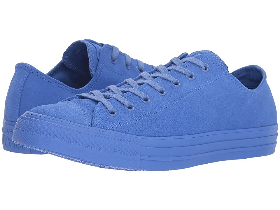 Converse Chuck Taylor(r) All Star(r) Ox Mono Suede (Light Racer Blue) Athletic Shoes