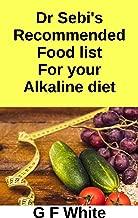 Best dr sebi diet Reviews