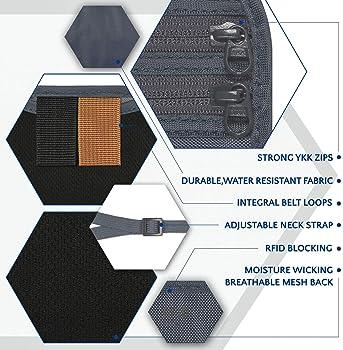Slim Minimalist Design Travel Neck Wallet, RFID Blocking Passport Holder for Men & Women – Ideal Security Neck Pouch ...