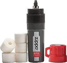 Best zippo emergency fire starter kit Reviews