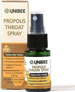 Unique Water-Soluble Propolis Spray