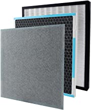 InvisiClean True HEPA/Activated Carbon Replacement Filter - Compatible Aura IC-5018 and Sensa IC-5120 Air Purifier