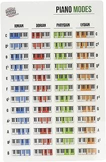 Piano Keyboard Laminated Mode Reference Sheet