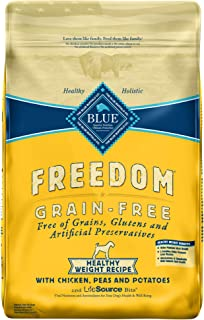 Blue Buffalo Freedom Grain Free Natural Adult Healthy Weight Dry Dog Food