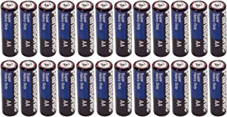 Panasonic Heavy Duty AA Batteries X 24