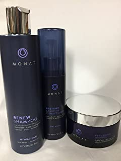 Best hydration system monat Reviews