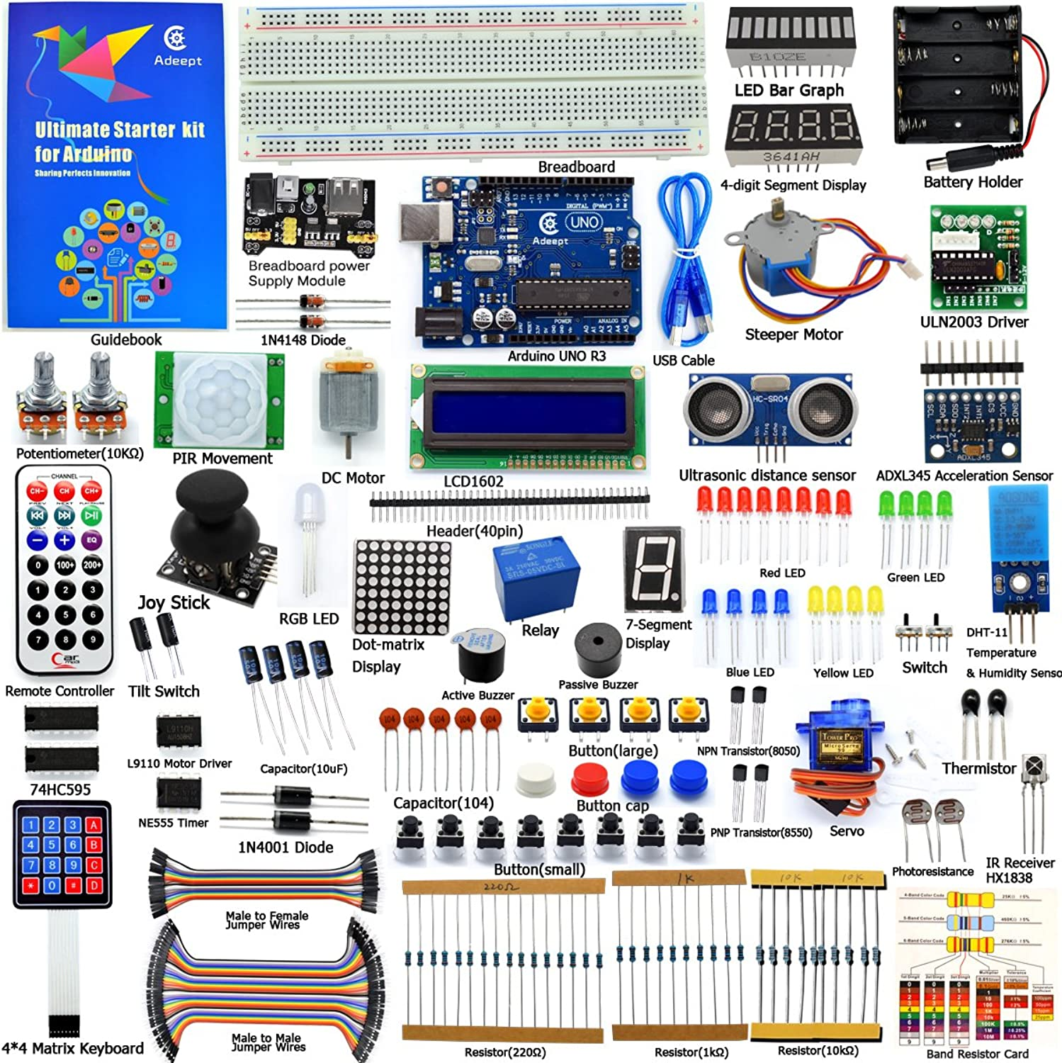 Adeept Ultimate Starter Kit for Arduino UNO R3, LCD1602, Servo Motor, Relay, Processing and C Code, Beginner Starter Kit with 140 Pages Guidebook Instructions Book