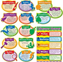 reading genre posters for classroom