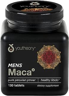 Best mens collagen supplement Reviews