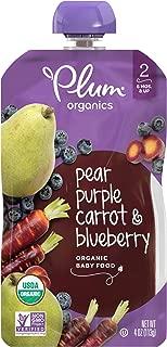 Best baby organics coupon Reviews