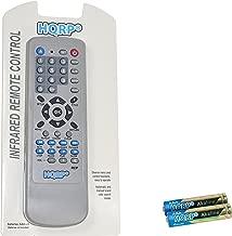 HQRP Remote Control for JVC XV-N650 XV-N650B XV-N652 XV-N652S XV-N670 XV-N670B XV-N680 XV-N680B XV-N682 XV-N682S XV-N70 XV-N70BK Blu-ray Disc DVD Player + HQRP Coaster