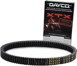 Dayco XTX2236 XTX Extreme Torque ATV/UTV Drive Belt
