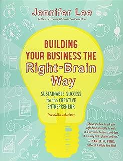 right brain business plan kit