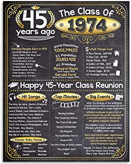 45th High School Reunion Class of 1974-11x14 Unframed Art Print - Makes a Perfect High School Reunion Decoration Under $15