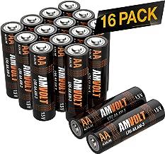 alkaline battery expiration date