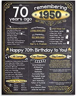 70th Birthday (Seventy, 70) - Remembering The Year 1950-11x14 Unframed Art Print - Perfect Gift and Party Decoration Under $15