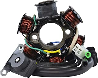 Stator For Can Am DS 70 DS 90 2008-2014
