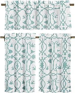 Best teal blue kitchen curtains Reviews
