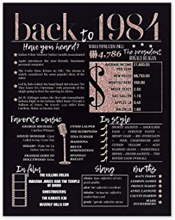 Best back in 1984 poster Reviews