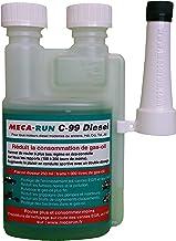 MECA-RUN C99D_250 Additif Diesel