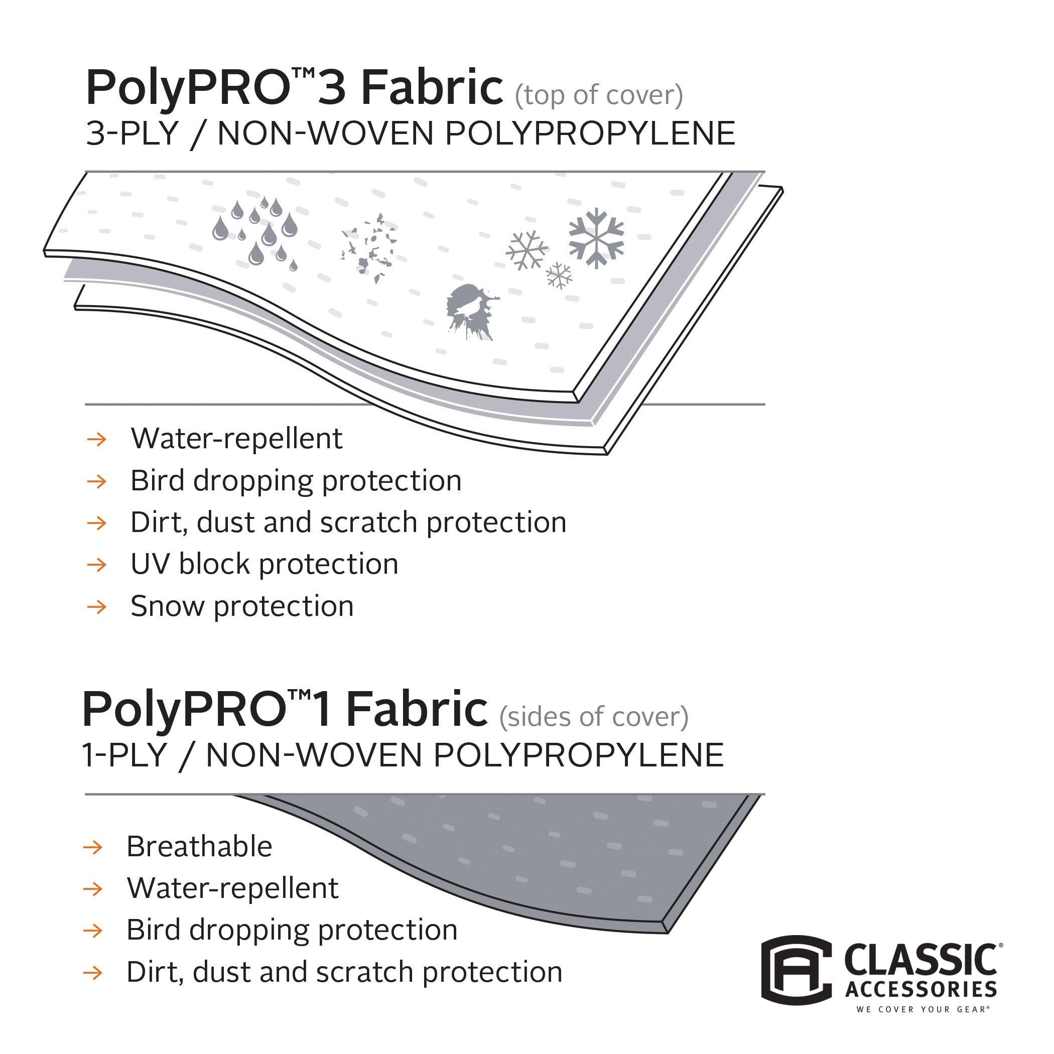 Poussière Protection acrylique capot capot 340x120x80 mm Acrylique couvercle 1351