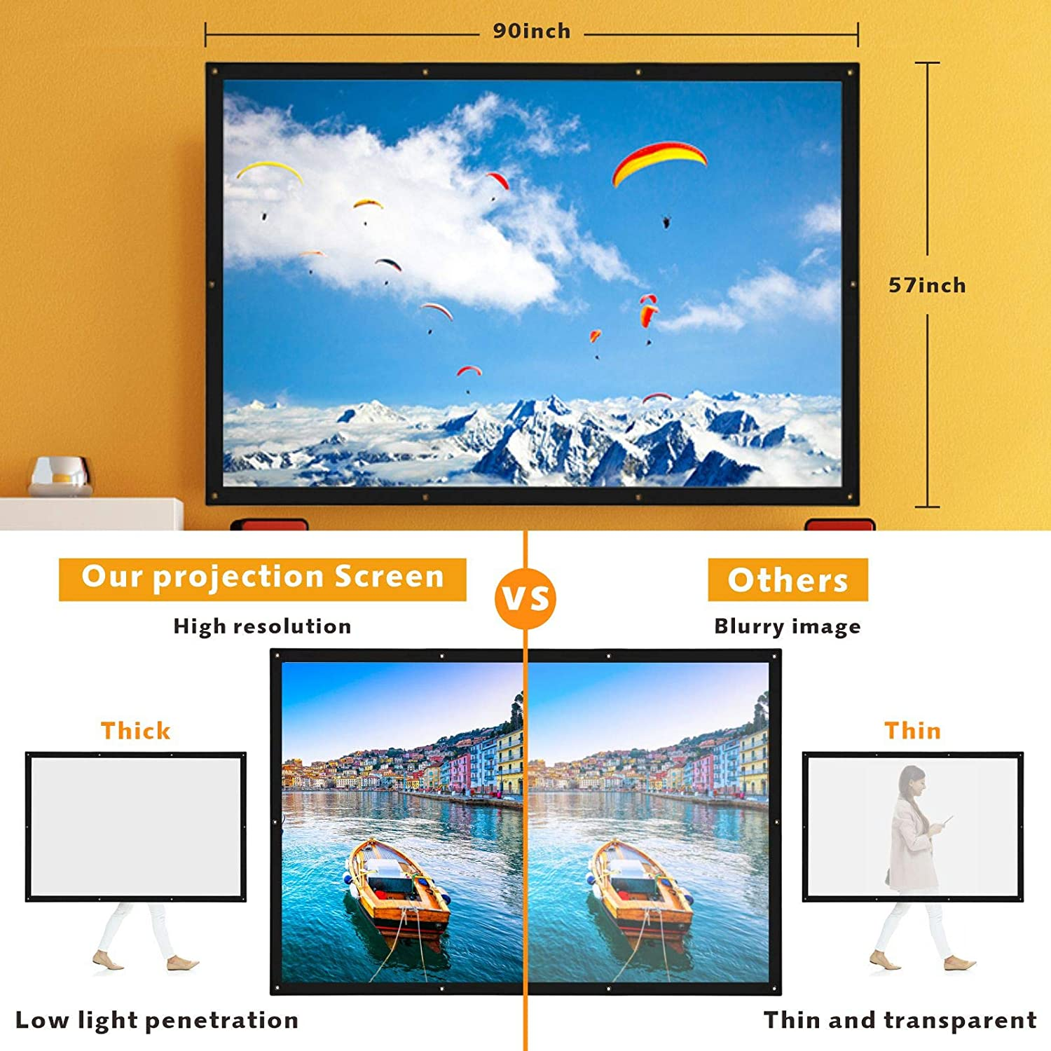 Foldable Canvas Outdoor Movie Screen with Hooks and Ropes for Home Theater Support Front /& Rear Projection 160/°Viewing 4KHD 1.4 Gain Projector Screen 16:9 Wevivi 100 inch Video Projection Screens