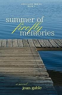 memory surplus
