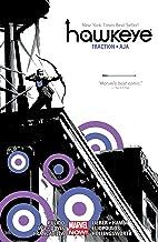 Hawkeye by Matt Fraction and David Aja (Hawkeye (2012-2015))