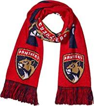 Best panthers logo 2016 Reviews