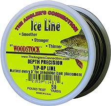 Woodstock Line 12-TU-50-20-MTR 50-Yard Metered Tip-Up Line 20 No., Black/Tan 12/Disp