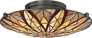 quoizel glass shade replacement