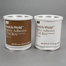 Best weld epoxy adhesive Reviews