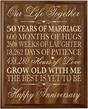 LifeSong Milestones 50th Wedding Anniversary Wall Plaque Gifts for Couple 50th for Her 50th Wedding for Him 12