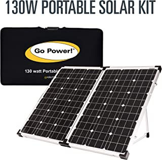 Amazon Com 110 Watts Above Solar Panels Solar Wind Power Patio Lawn Garden