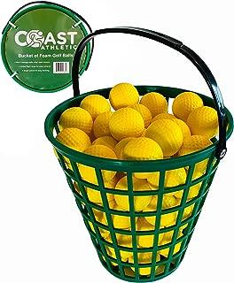 Best pics of basket balls Reviews
