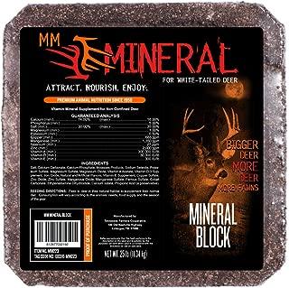 MONSTERMEAL MM Mineral Block