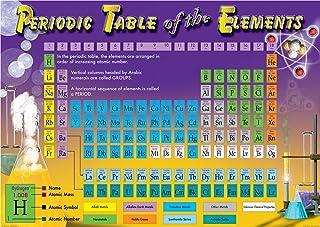 Mejor Periodic Table Bulletin Board