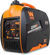 Best The Inverter Generator Review [September 2020]