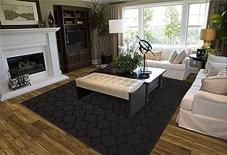 Best cheap rugs for basement Reviews