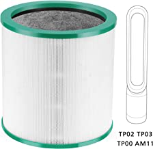 Best dyson tp02 filter replacement Reviews
