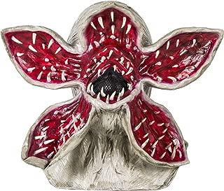 Demogorgon Mask,Stranger Things Monster Demogorgon Mask for Men Boys