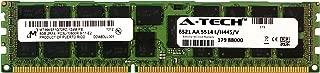 4GB [2x2GB] DDR2-667 (PC2-5300) RAM Memory Upgrade Kit for The Compaq HP Presario SR5110NX (Genuine A-Tech Brand)