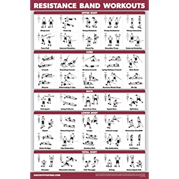 Amazon Com Quickfit Resistance Bands Workout Exercise Poster