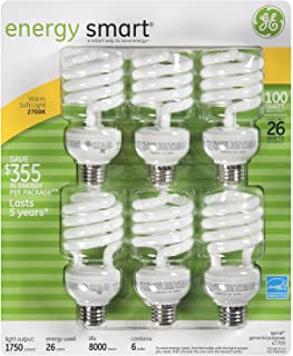 ge compact fluorescent