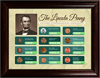 American Coin Treasures The Lincoln Penny Historical Chronological Highlights Framed