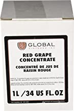 wine flavor concentrate