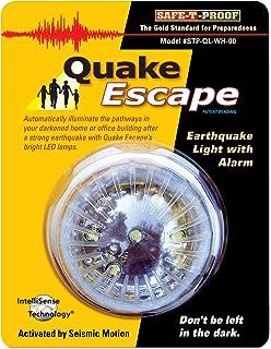 زلزله فرار از زلزله 48 ساعت با زنگ خطر را فعال کرد