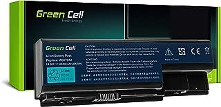 Mejor Bateria Acer Um08A71 de 2020 - Mejor valorados y revisados