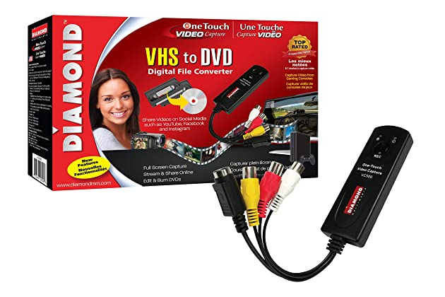 best video capture device for mac