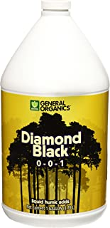 Best black diamond plant Reviews